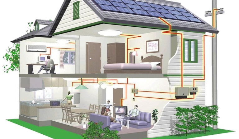 Tips of design Solar Home System - Solar Roid - Solar Roid